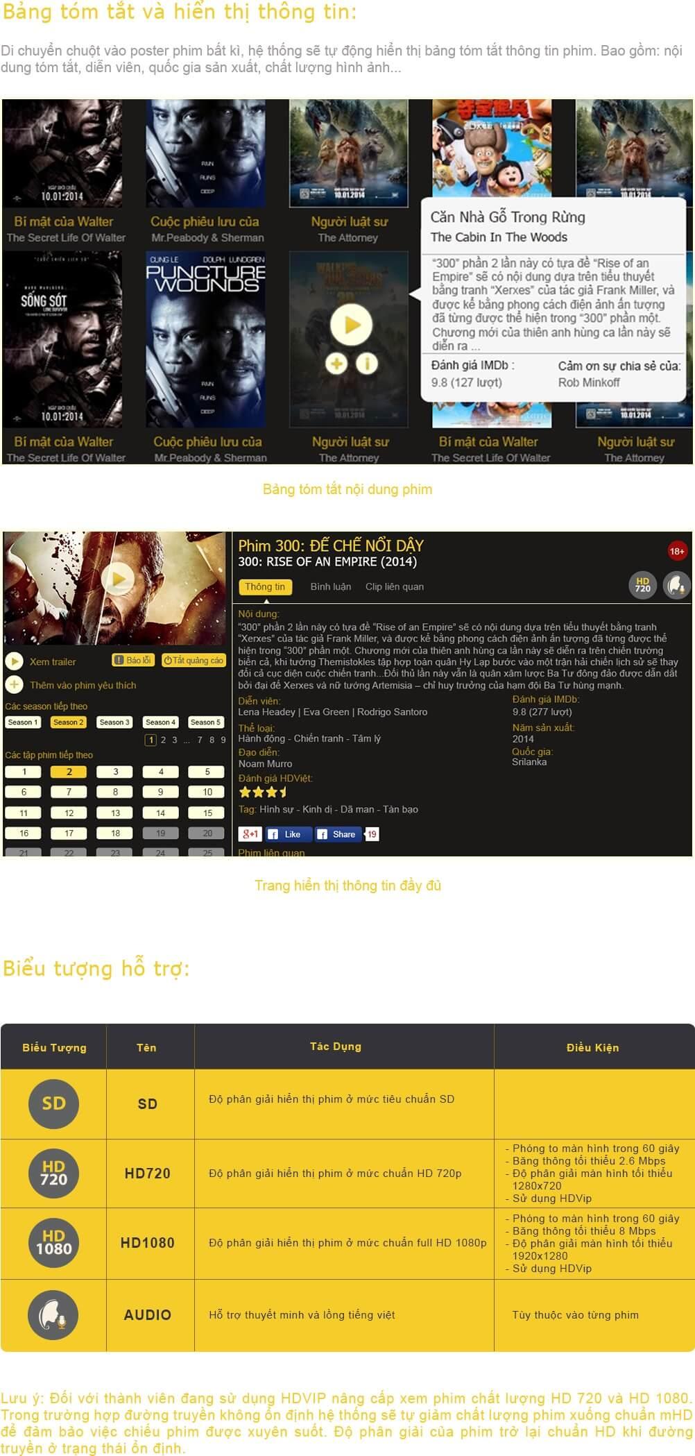 Xem phim anime trên HD Việt